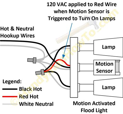 How Wire Insteon Micro Switch Motion