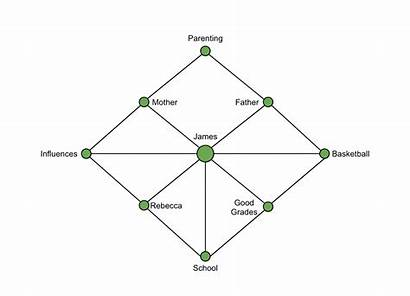 Graph Reflection Theory Project Character