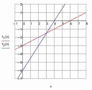 Schnittpunkt Berechnen Quadratische Funktion : l sungen lineare funktionen teil xii ~ Themetempest.com Abrechnung
