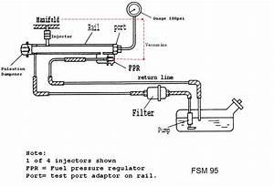 Custom Fuel Pump 101