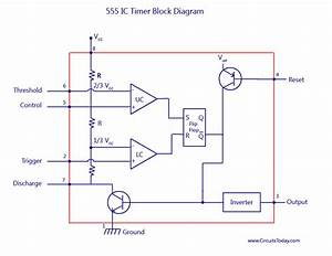 Block Diagram 555 Timer