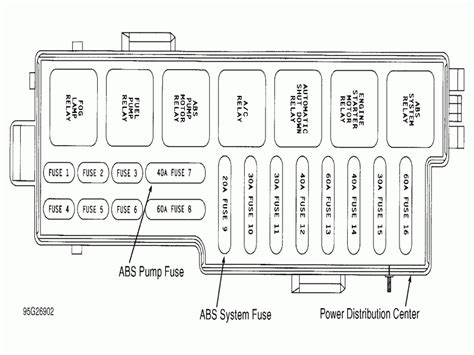 Jeep Fuse Box Diagram by Jeep Wrangler Yj Fuse Box Diagram Wiring Forums