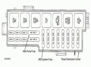 1991 Jeep Yj Fuse Diagram 24912 Ilsolitariothemovie It