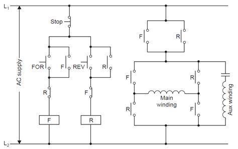 permanent split capacitor motor reversing impremedia net