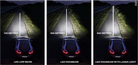 le led cing car led lighting will be the future trend of car eneltec