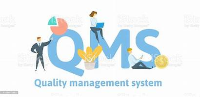 Qms Management System Concept Keywords Letters Icons