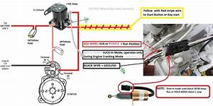 How To Test Solenoid    Injection Pump Fuel Cut Off