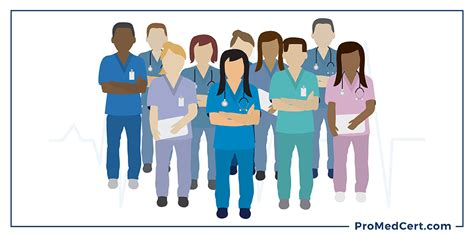 whats  style  nursing leadership styles