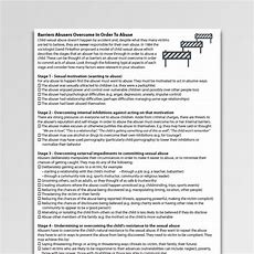 Posttraumatic Stress Disorder (ptsd) Worksheets  Psychology Tools