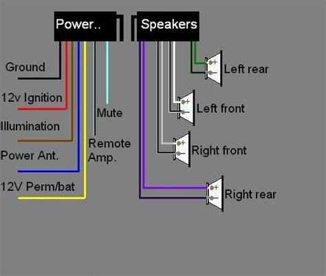 jvc car stereo wiring diagram wiring diagram and fuse