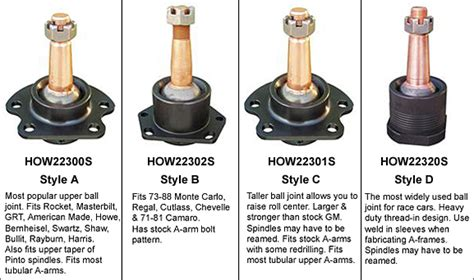 Howe Upper Race Car Ball Joints