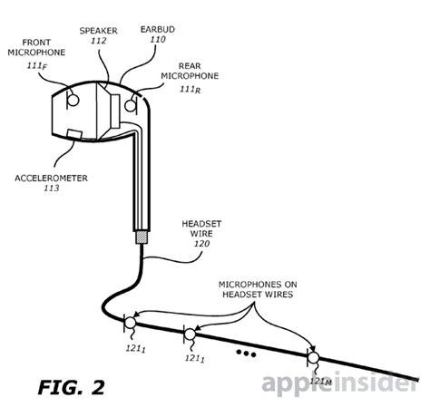 Patent Reveals Apple Voice Recognizing Headphones With