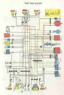 similiar honda xl 250 wiring diagram keywords diagram additionally honda xl 125 wiring diagram as well 1979 honda xl