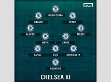 Chelsea Team News Injuries, suspensions and lineup vs