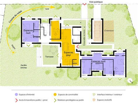 plan de maison moderne plain pied 4 chambres plan maison de plain pied avec suite parentale ooreka