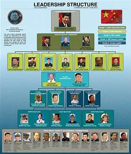 China Defends Deployment Of Anti