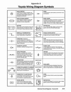 Unique Wiring Diagram Symbols Meanings  Diagrams