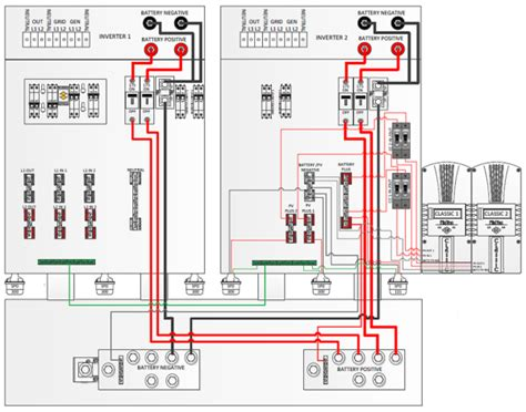 Outback Wiring Diagram by Wiring Diagram Outback Inverter Camizu Org