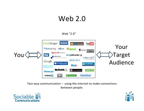 Effective Online Communications (web 2 0