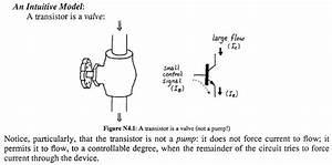 Potentiometer Vs  Transistor