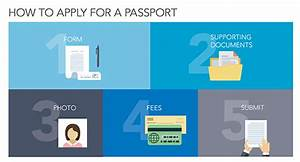 how to apply for a passport With documents you need to get a passport