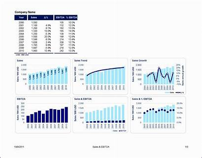 Templates Excel Graph Bar Chart Template Example