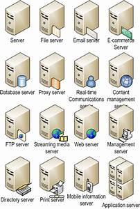 Visio Network Server Shape Icon Customization Tool  U2013 Visio Guy