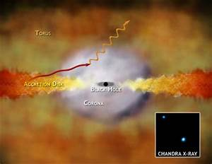 Chandra Press Room :: Precocious Supermassive Black Holes ...