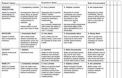 braden scale assessment form