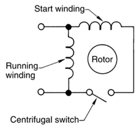 sinotech induction motors  designed rugged electric motors