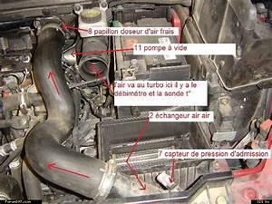 Turbo 307 2 0 Hdi 110 : vanne egr 307 2 0 hdi 110 comment demonter vanne egr 307 hdi 110 la r ponse est sur vanne egr ~ Gottalentnigeria.com Avis de Voitures