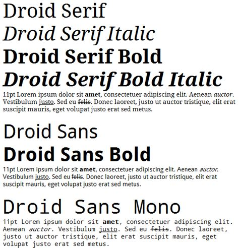 droid font family courtesy of google ascender 187 damieng