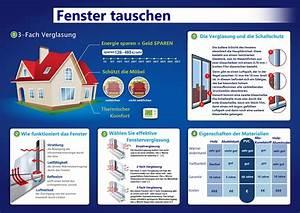 3 Fach Verglasung Preis : dreifachverglasung fensternorm ~ Sanjose-hotels-ca.com Haus und Dekorationen
