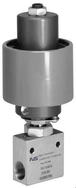 high Pressure Actuator - IVS Tester Corporation