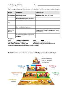 english worksheet healthy food wordsearch syira food