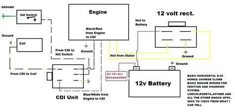 diagram baja 90cc atv wiring diagram