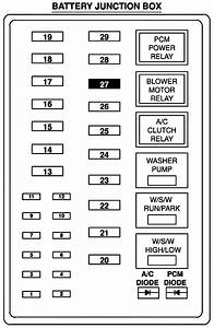02 Ford F 250 Fuse Box Diagram