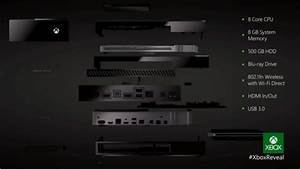 Xbox One Hardware And Software Specs Detailed And