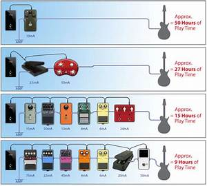 Buy An Od-1x Or Ds-1x  Get Pedal Juice For Free