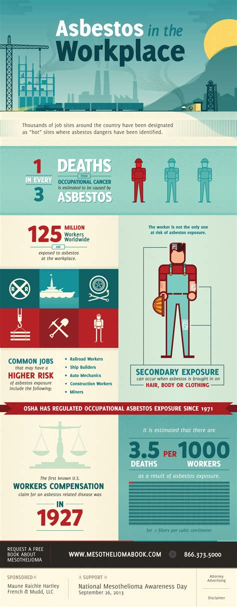 asbestos   workpalce infographic