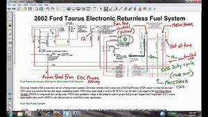 Ford Taurus Fuel System Diagram