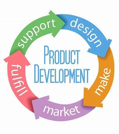 Development Idea