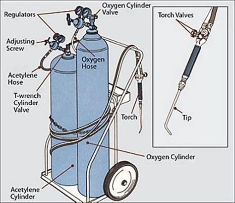 Acetylene Tank Diagram by Setting Up A Oxygen Acetylene Welder Around The