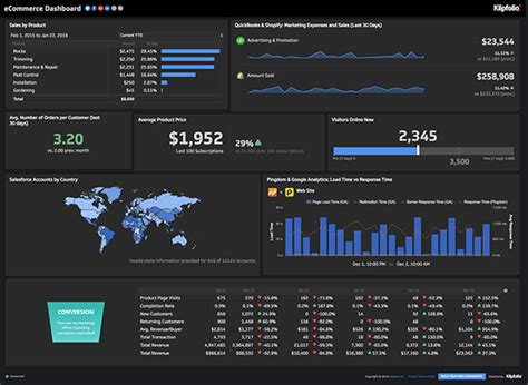 Live Dashboards - 90 Interactive Examples