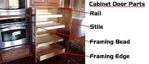 Kitchen Cabinet Parts & Terminology - DC Drawers Blog