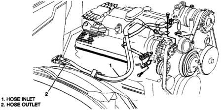 1997 Suburban Cooling System Diagram by Cooling Lines Diagram V8 Two Wheel Drive Automatic
