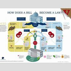 Poverty Legislation  The Borgen Project