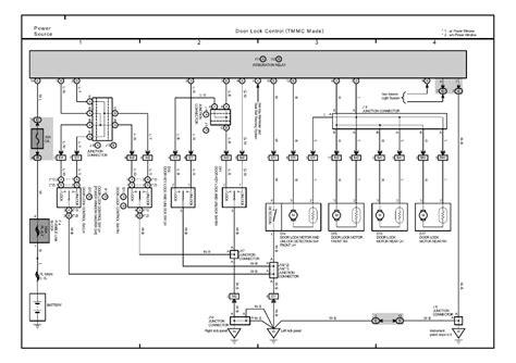 repair guides  electrical wiring diagram