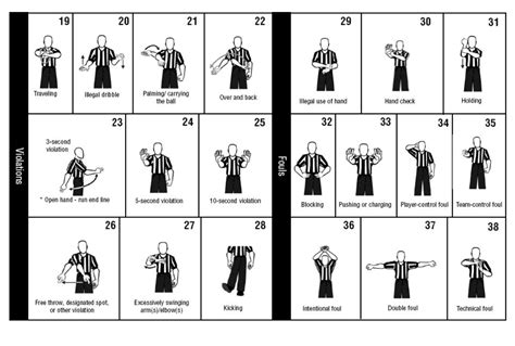 basketball sports officiating consiglio