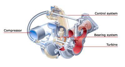 aufbau und funktionsweise borgwarner turbo systems